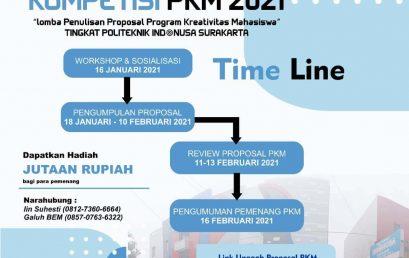 Kompetisi PKM 2021