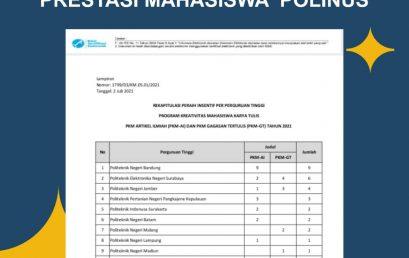 Politeknik Indonusa Lolos Program Kreatifitas Mahasiswa Artikel Ilmiah